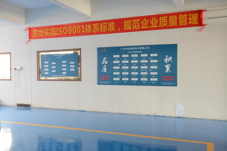 生产流程架构展示墙